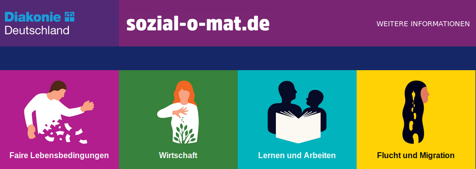 Europawahl - Sozial-O-Mat der Diakonie Deutschland