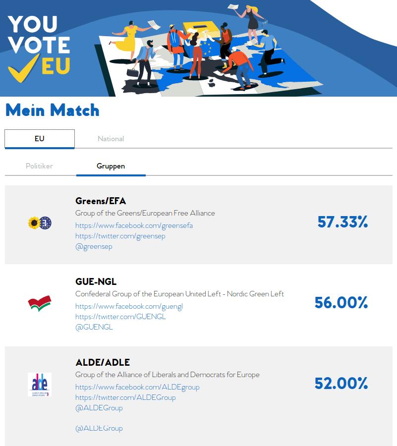 YouVoteEU - Ergebnis Beispiel Europawahl