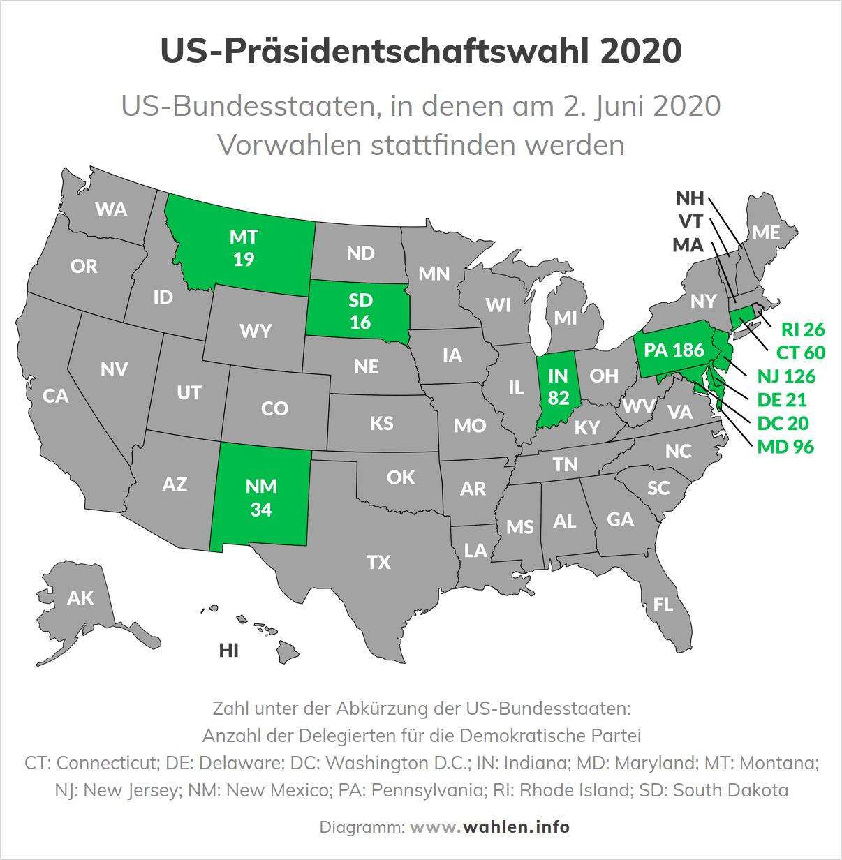 Präsidentschaftswahl in den USA - Vorwahlen am 2. Juni 2020