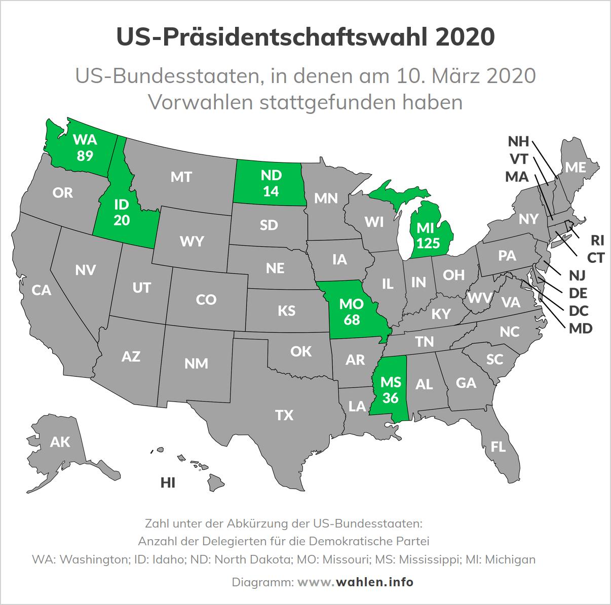 Präsidentschaftswahl in den USA - Vorwahlen der Demokraten im März 2020